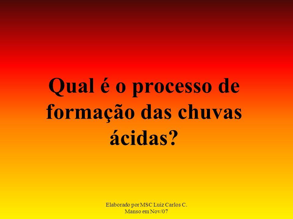 Elaborado por MSC Luiz Carlos C. Manso em Nov/07 Qual é o processo de formação das chuvas ácidas?