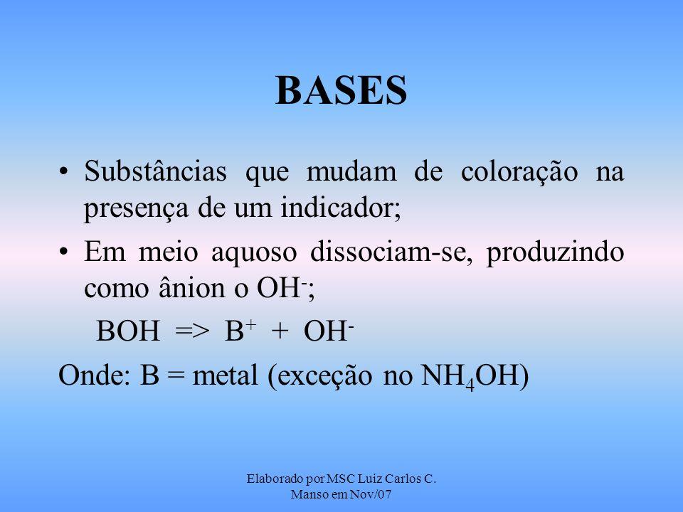 Elaborado por MSC Luiz Carlos C. Manso em Nov/07 BASES Substâncias que mudam de coloração na presença de um indicador; Em meio aquoso dissociam-se, pr