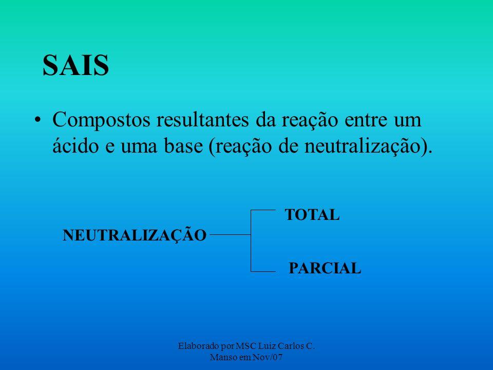 Elaborado por MSC Luiz Carlos C. Manso em Nov/07 SAIS Compostos resultantes da reação entre um ácido e uma base (reação de neutralização). NEUTRALIZAÇ