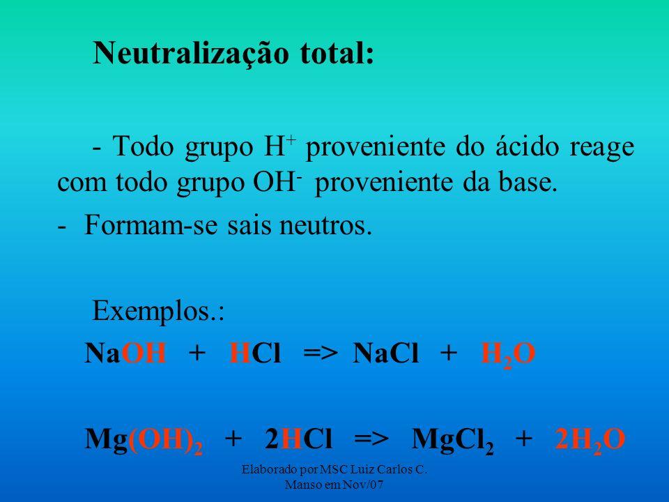 Elaborado por MSC Luiz Carlos C. Manso em Nov/07 Neutralização total: - Todo grupo H + proveniente do ácido reage com todo grupo OH - proveniente da b