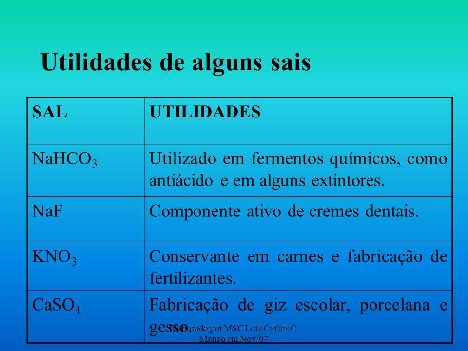 Elaborado por MSC Luiz Carlos C. Manso em Nov/07 Utilidades de alguns sais SALUTILIDADES NaHCO 3 Utilizado em fermentos químicos, como antiácido e em