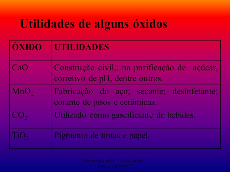 Elaborado por MSC Luiz Carlos C. Manso em Nov/07 Utilidades de alguns óxidos ÓXIDOUTILIDADES CaOConstrução civil,; na purificação de açúcar, corretivo