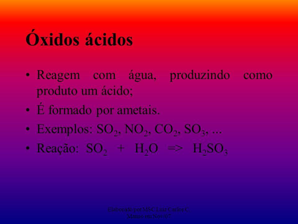 Elaborado por MSC Luiz Carlos C. Manso em Nov/07 Óxidos ácidos Reagem com água, produzindo como produto um ácido; É formado por ametais. Exemplos: SO