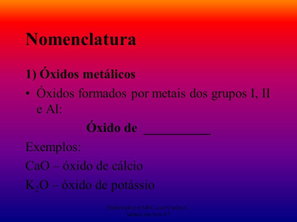 Elaborado por MSC Luiz Carlos C. Manso em Nov/07 Nomenclatura 1) Óxidos metálicos Óxidos formados por metais dos grupos I, II e Al: Óxido de _________