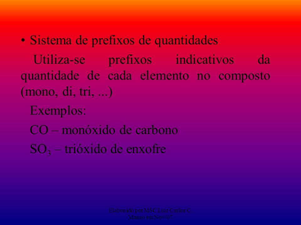 Elaborado por MSC Luiz Carlos C. Manso em Nov/07 Sistema de prefixos de quantidades Utiliza-se prefixos indicativos da quantidade de cada elemento no