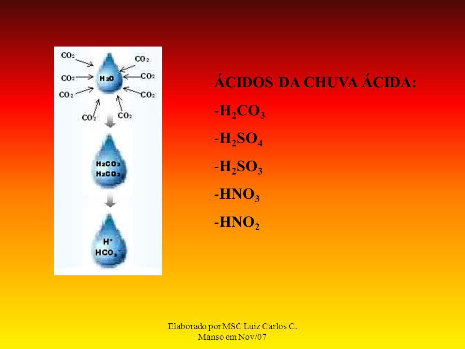 ÁCIDOS DA CHUVA ÁCIDA: -H 2 CO 3 -H 2 SO 4 -H 2 SO 3 -HNO 3 -HNO 2