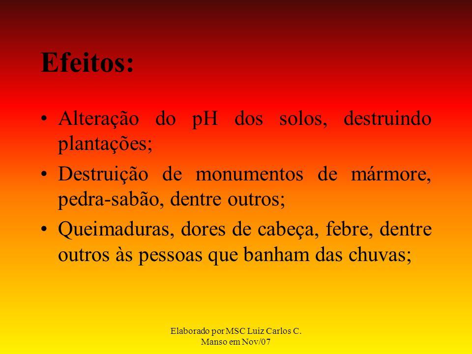 Elaborado por MSC Luiz Carlos C. Manso em Nov/07 Efeitos: Alteração do pH dos solos, destruindo plantações; Destruição de monumentos de mármore, pedra
