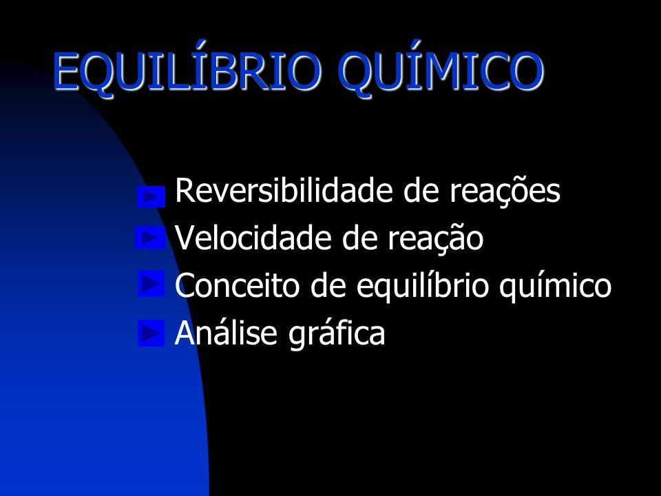 EQUILÍBRIO QUÍMICO Reversibilidade de reações Velocidade de reação Conceito de equilíbrio químico Análise gráfica
