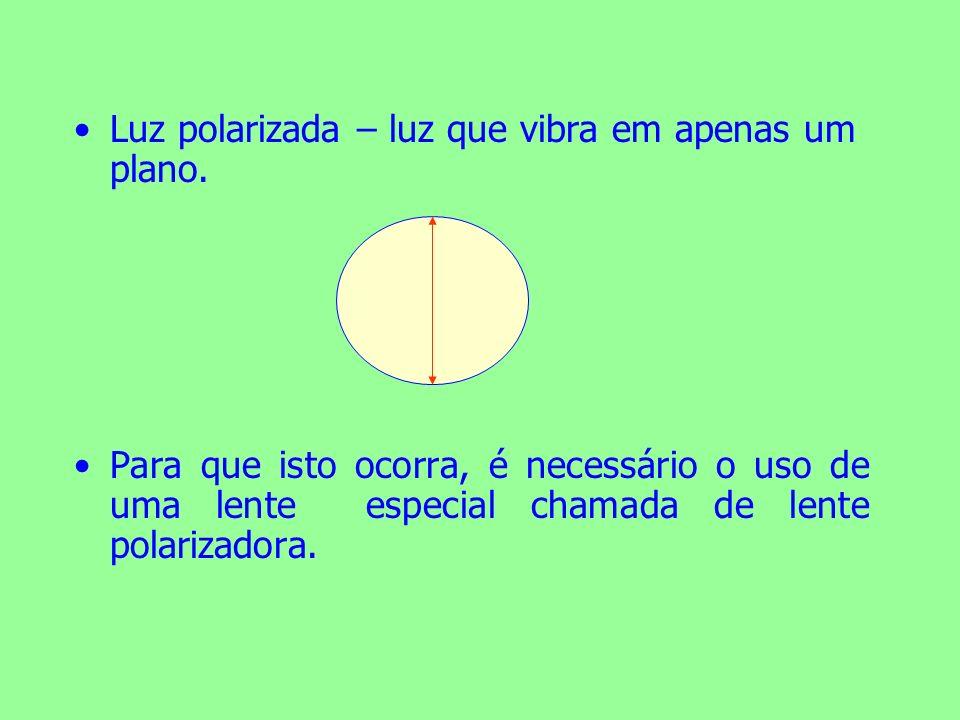 Luz polarizada – luz que vibra em apenas um plano. Para que isto ocorra, é necessário o uso de uma lente especial chamada de lente polarizadora.