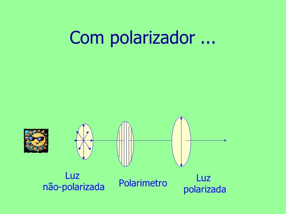 Com polarizador... Luz não-polarizada Polarimetro Luz polarizada