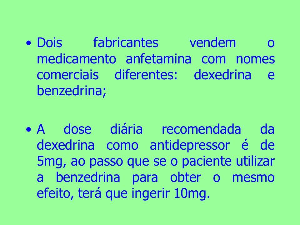 Dois fabricantes vendem o medicamento anfetamina com nomes comerciais diferentes: dexedrina e benzedrina; A dose diária recomendada da dexedrina como antidepressor é de 5mg, ao passo que se o paciente utilizar a benzedrina para obter o mesmo efeito, terá que ingerir 10mg.