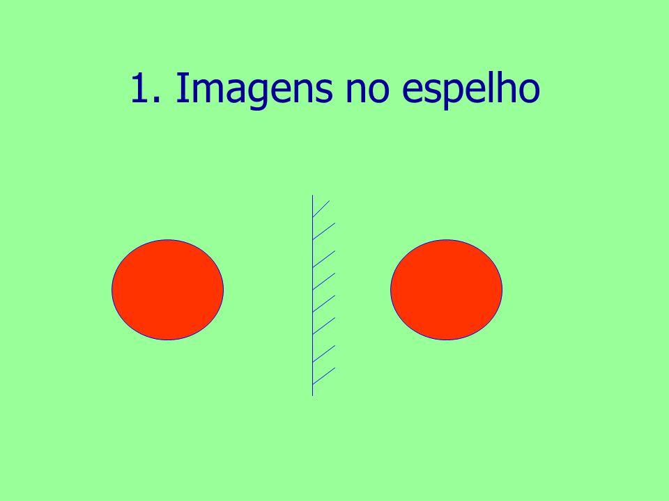 1. Imagens no espelho