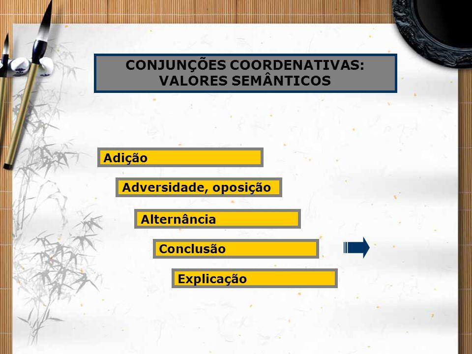 CONJUNÇÕES COORDENATIVAS: VALORES SEMÂNTICOS Adição Adversidade, oposição Alternância Conclusão Explicação