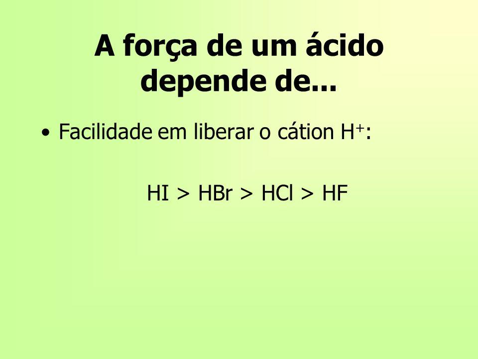 A força de um ácido depende de... Facilidade em liberar o cátion H + : HI > HBr > HCl > HF