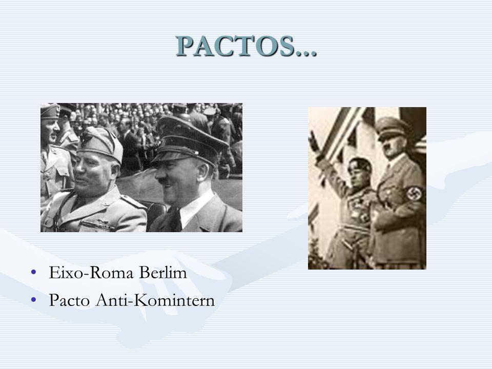 PACTOS... Eixo-Roma Berlim Pacto Anti-Komintern