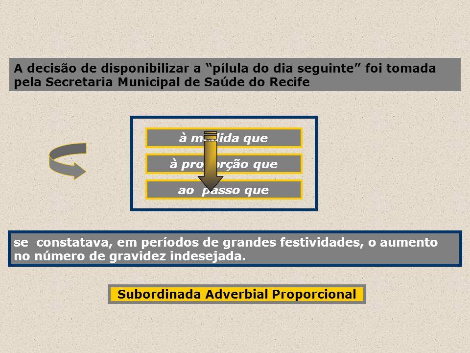 A decisão de disponibilizar a pílula do dia seguinte foi tomada pela Secretaria Municipal de Saúde do Recife à medida que se constatava, em períodos d