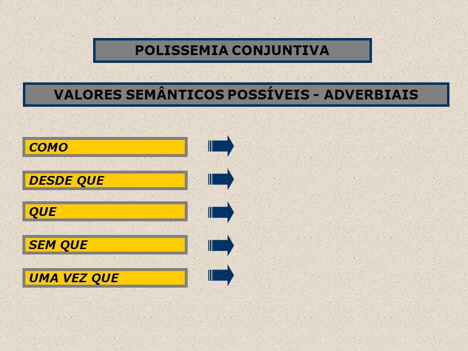 POLISSEMIA CONJUNTIVA VALORES SEMÂNTICOS POSSÍVEIS - ADVERBIAIS COMO DESDE QUE QUE SEM QUE UMA VEZ QUE