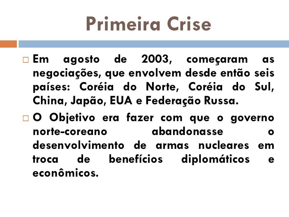Primeira Crise Em agosto de 2003, começaram as negociações, que envolvem desde então seis países: Coréia do Norte, Coréia do Sul, China, Japão, EUA e