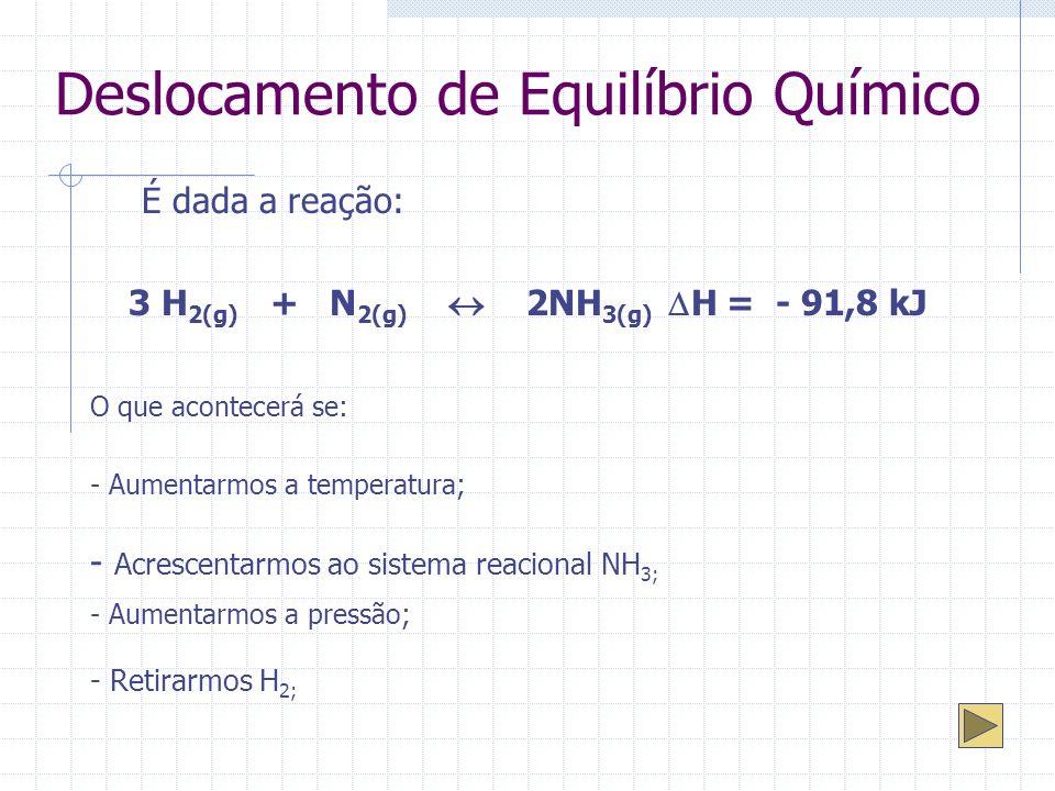 Deslocamento de Equilíbrio Químico É dada a reação: 3 H 2(g) + N 2(g) 2NH 3(g) H = - 91,8 kJ O que acontecerá se: - Aumentarmos a temperatura; - Acrescentarmos ao sistema reacional NH 3; - Aumentarmos a pressão; - Retirarmos H 2;