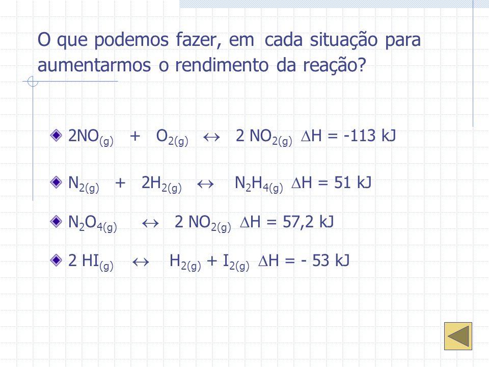 O que podemos fazer, em cada situação para aumentarmos o rendimento da reação? 2NO (g) + O 2(g) 2 NO 2(g) H = -113 kJ N 2(g) + 2H 2(g) N 2 H 4(g) H =