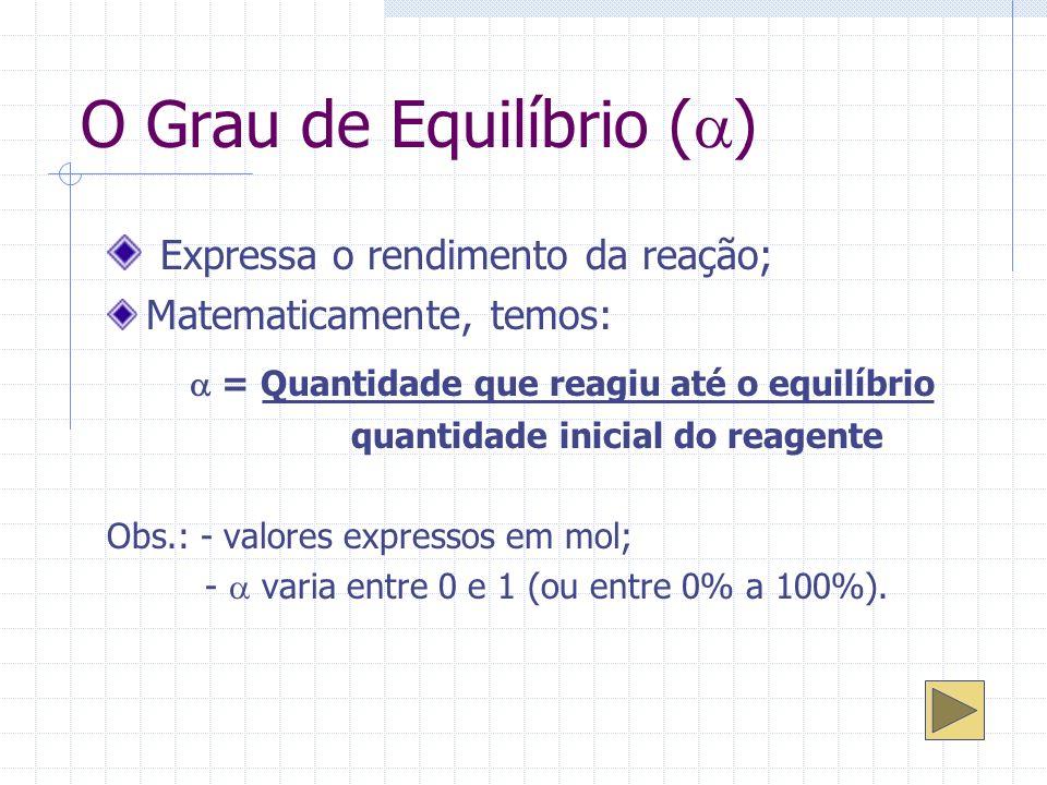 O Grau de Equilíbrio ( ) Expressa o rendimento da reação; Matematicamente, temos: = Quantidade que reagiu até o equilíbrio quantidade inicial do reage