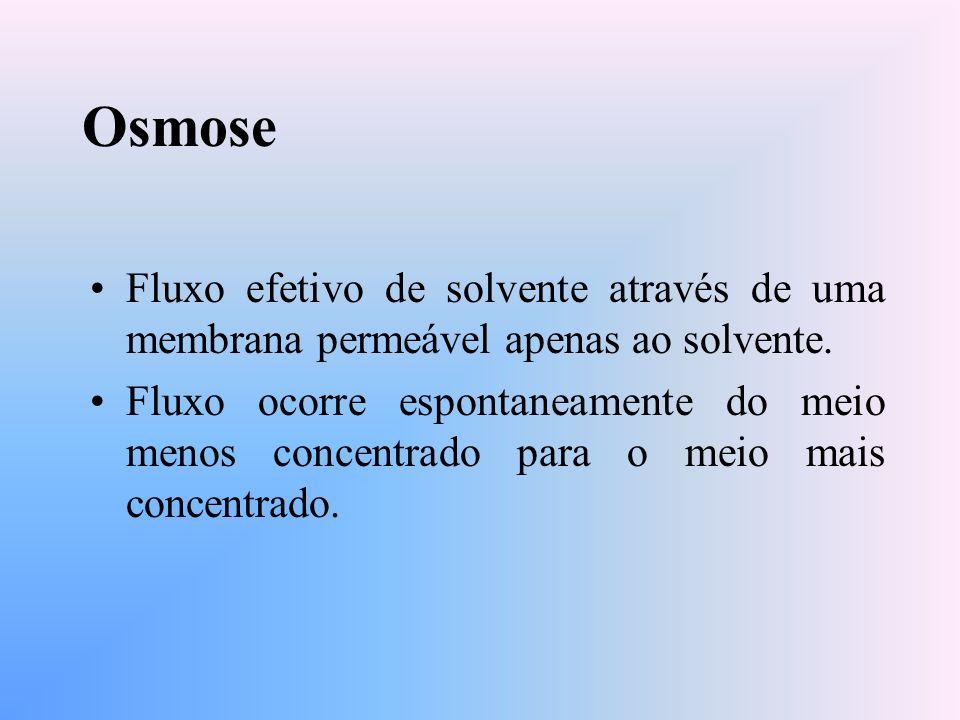 Osmose Fluxo efetivo de solvente através de uma membrana permeável apenas ao solvente. Fluxo ocorre espontaneamente do meio menos concentrado para o m