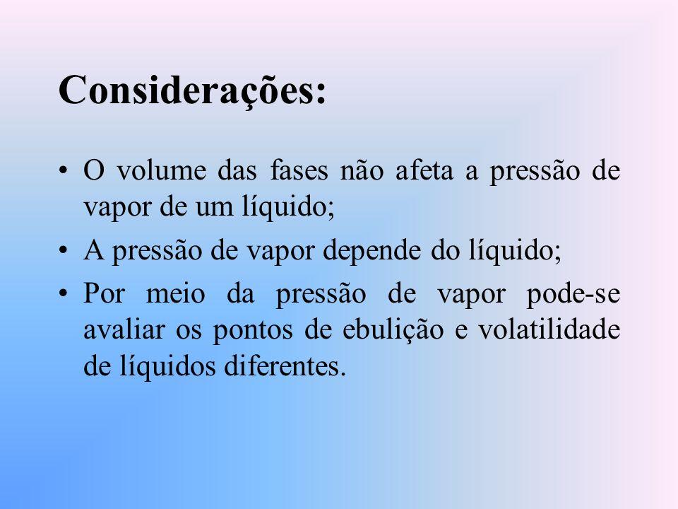 Considerações: O volume das fases não afeta a pressão de vapor de um líquido; A pressão de vapor depende do líquido; Por meio da pressão de vapor pode-se avaliar os pontos de ebulição e volatilidade de líquidos diferentes.