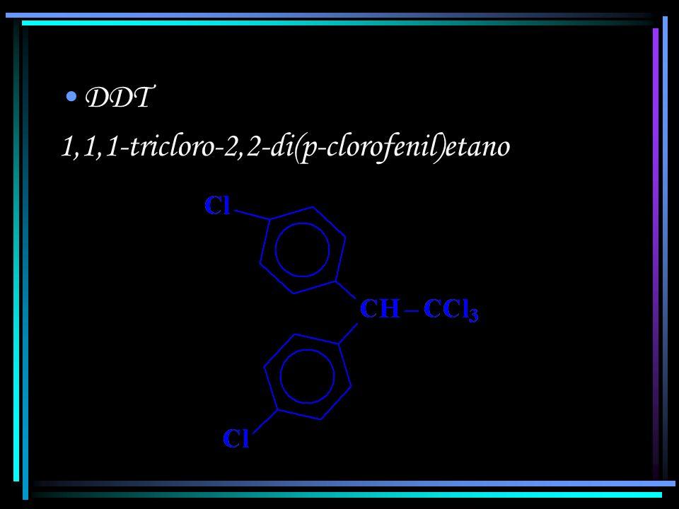 Uso dos haletos como praguicidas BHC ( Hexacloro-ciclohexano)