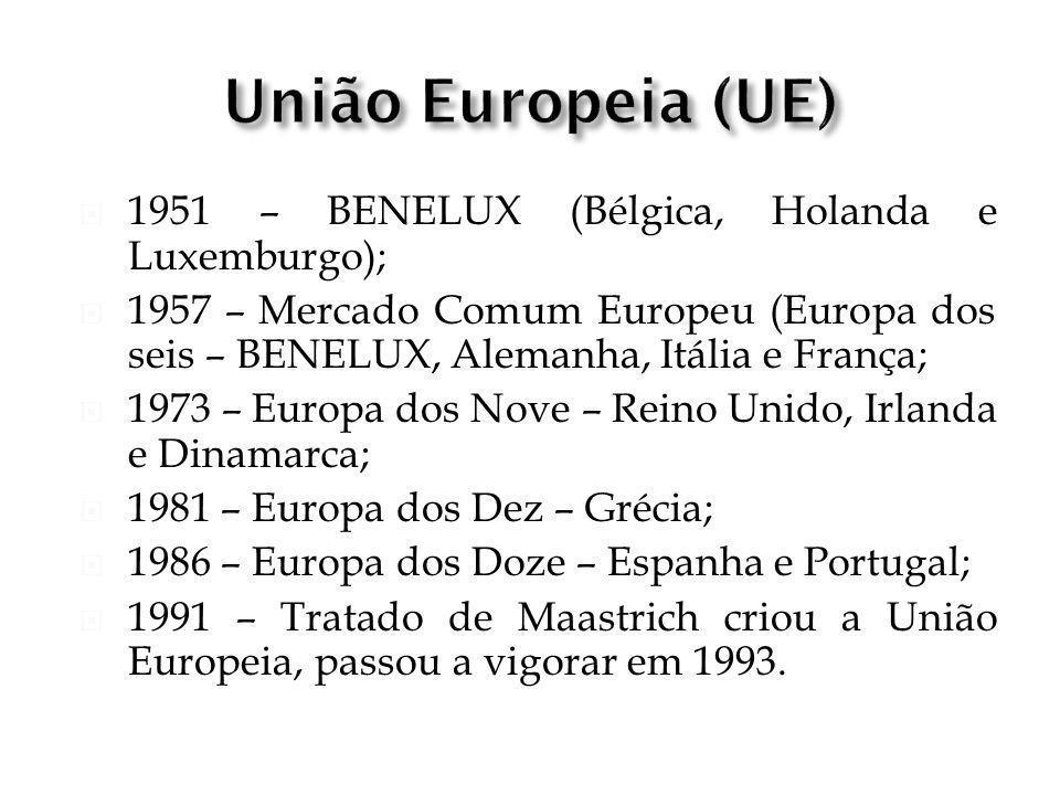 1951 – BENELUX (Bélgica, Holanda e Luxemburgo); 1957 – Mercado Comum Europeu (Europa dos seis – BENELUX, Alemanha, Itália e França; 1973 – Europa dos