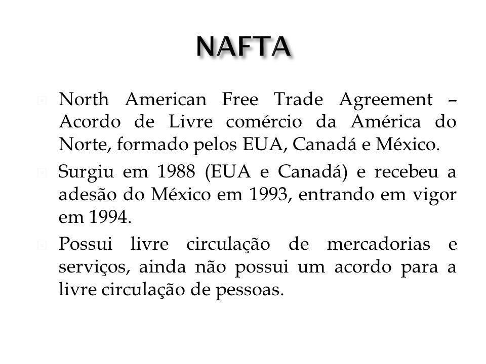 North American Free Trade Agreement – Acordo de Livre comércio da América do Norte, formado pelos EUA, Canadá e México. Surgiu em 1988 (EUA e Canadá)