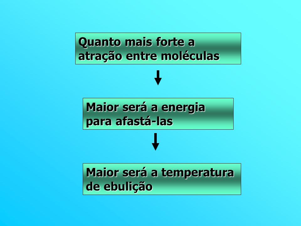 Quanto mais forte a atração entre moléculas Maior será a energia para afastá-las Maior será a temperatura de ebulição