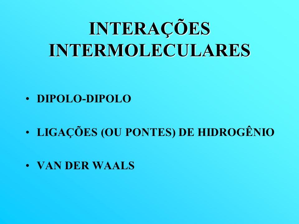 INTERAÇÕES INTERMOLECULARES DIPOLO-DIPOLO LIGAÇÕES (OU PONTES) DE HIDROGÊNIO VAN DER WAALS