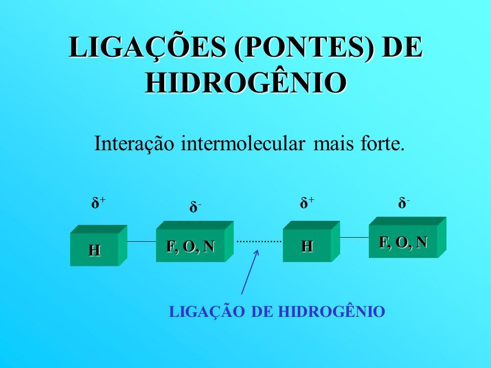 LIGAÇÕES (PONTES) DE HIDROGÊNIO H F, O, N H δ+δ+ δ-δ- δ+δ+ δ-δ- LIGAÇÃO DE HIDROGÊNIO Interação intermolecular mais forte.