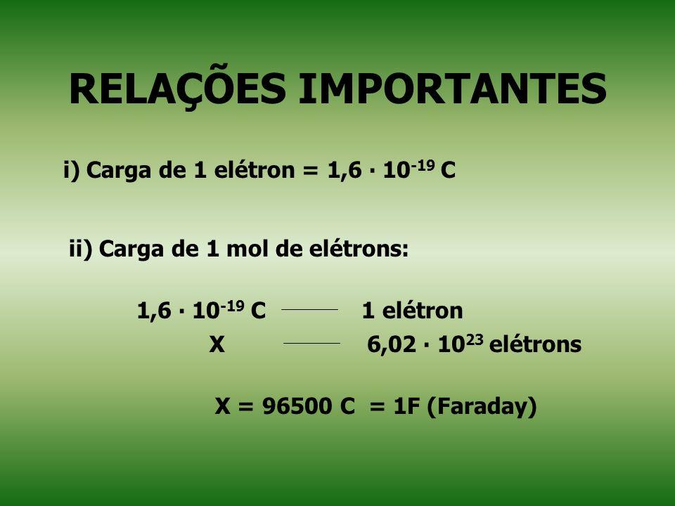 RELAÇÕES IMPORTANTES i) Carga de 1 elétron = 1,6 10 -19 C ii) Carga de 1 mol de elétrons: 1,6 10 -19 C1 elétron 6,02 10 23 elétronsX X = 96500 C = 1F (Faraday)