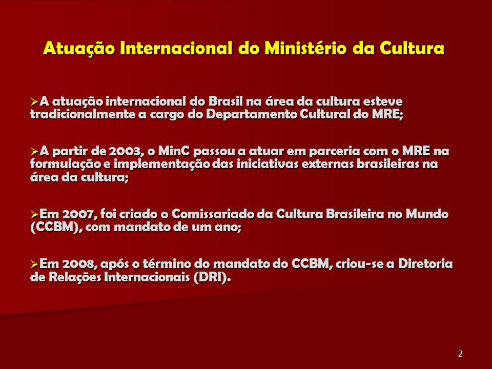 2 Atuação Internacional do Ministério da Cultura A atuação internacional do Brasil na área da cultura esteve tradicionalmente a cargo do Departamento Cultural do MRE; A atuação internacional do Brasil na área da cultura esteve tradicionalmente a cargo do Departamento Cultural do MRE; A partir de 2003, o MinC passou a atuar em parceria com o MRE na formulação e implementação das iniciativas externas brasileiras na área da cultura; A partir de 2003, o MinC passou a atuar em parceria com o MRE na formulação e implementação das iniciativas externas brasileiras na área da cultura; Em 2007, foi criado o Comissariado da Cultura Brasileira no Mundo (CCBM), com mandato de um ano; Em 2007, foi criado o Comissariado da Cultura Brasileira no Mundo (CCBM), com mandato de um ano; Em 2008, após o término do mandato do CCBM, criou-se a Diretoria de Relações Internacionais (DRI).
