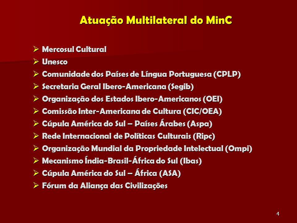 4 Atuação Multilateral do MinC Mercosul Cultural Mercosul Cultural Unesco Unesco Comunidade dos Países de Língua Portuguesa (CPLP) Comunidade dos Países de Língua Portuguesa (CPLP) Secretaria Geral Ibero-Americana (Segib) Secretaria Geral Ibero-Americana (Segib) Organização dos Estados Ibero-Americanos (OEI) Organização dos Estados Ibero-Americanos (OEI) Comissão Inter-Americana de Cultura (CIC/OEA) Comissão Inter-Americana de Cultura (CIC/OEA) Cúpula América do Sul – Países Árabes (Aspa) Cúpula América do Sul – Países Árabes (Aspa) Rede Internacional de Políticas Culturais (Ripc) Rede Internacional de Políticas Culturais (Ripc) Organização Mundial da Propriedade Intelectual (Ompi) Organização Mundial da Propriedade Intelectual (Ompi) Mecanismo Índia-Brasil-África do Sul (Ibas) Mecanismo Índia-Brasil-África do Sul (Ibas) Cúpula América do Sul – África (ASA) Cúpula América do Sul – África (ASA) Fórum da Aliança das Civilizações Fórum da Aliança das Civilizações