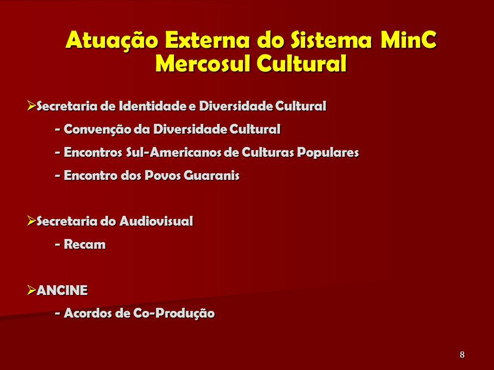 8 Atuação Externa do Sistema MinC Mercosul Cultural Secretaria de Identidade e Diversidade Cultural Secretaria de Identidade e Diversidade Cultural - Convenção da Diversidade Cultural - Convenção da Diversidade Cultural - Encontros Sul-Americanos de Culturas Populares - Encontros Sul-Americanos de Culturas Populares - Encontro dos Povos Guaranis - Encontro dos Povos Guaranis Secretaria do Audiovisual Secretaria do Audiovisual - Recam - Recam ANCINE ANCINE - Acordos de Co-Produção - Acordos de Co-Produção