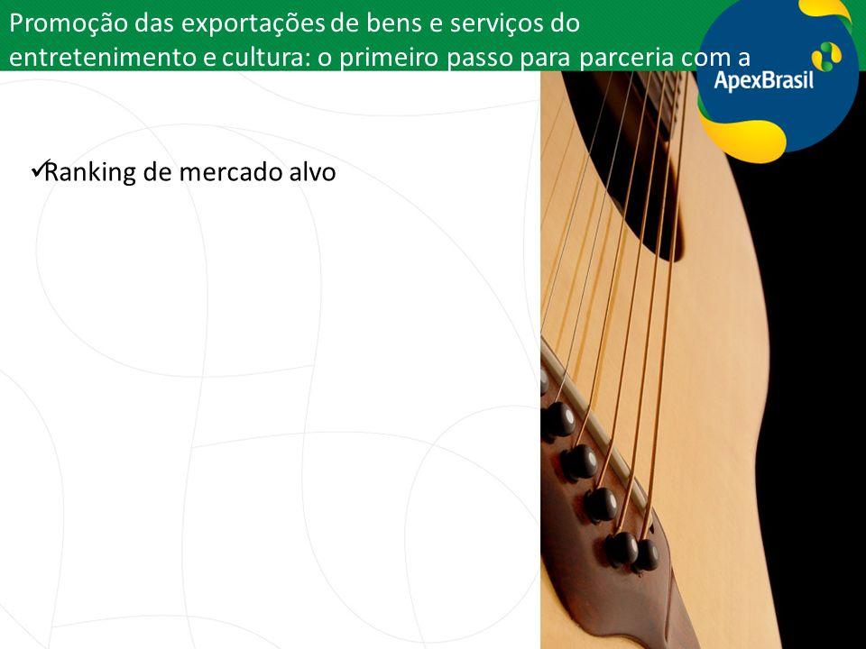 Promoção das exportações de bens e serviços do entretenimento e cultura: o primeiro passo para parceria com a APEX Ranking de mercado alvo