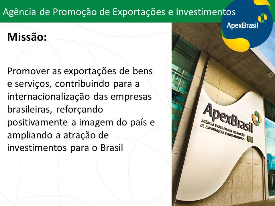 Apex-Brasil: Números gerais Clientes EMPRESAS BRASILEIRAS EXPORTADORAS OU QUE TENHAM POTENCIAL PARA EXPORTAR Histórico: Criada em 1997 como uma Gerência Especial do SEBRAE (Decreto n.