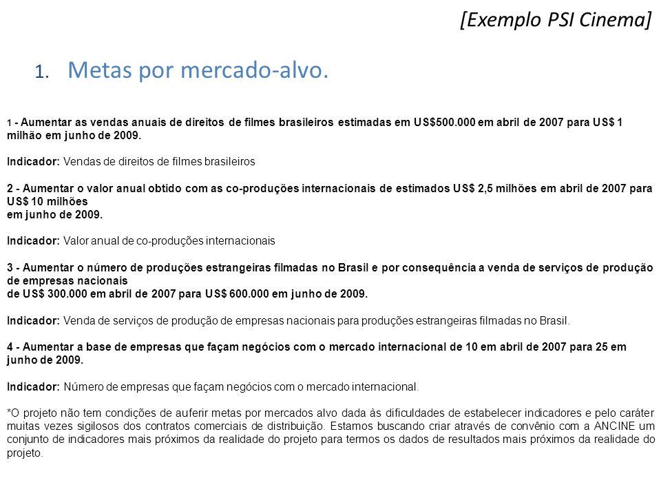[Exemplo PSI Cinema] 1. Metas por mercado-alvo. 1 - Aumentar as vendas anuais de direitos de filmes brasileiros estimadas em US$500.000 em abril de 20
