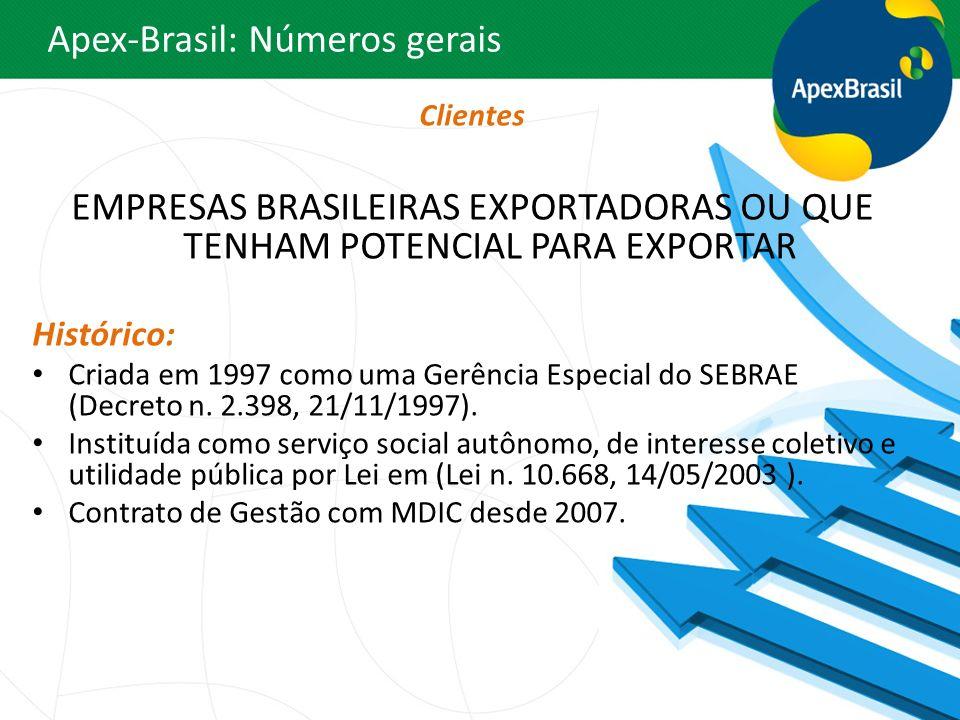 Apex-Brasil: Números gerais Clientes EMPRESAS BRASILEIRAS EXPORTADORAS OU QUE TENHAM POTENCIAL PARA EXPORTAR Histórico: Criada em 1997 como uma Gerênc