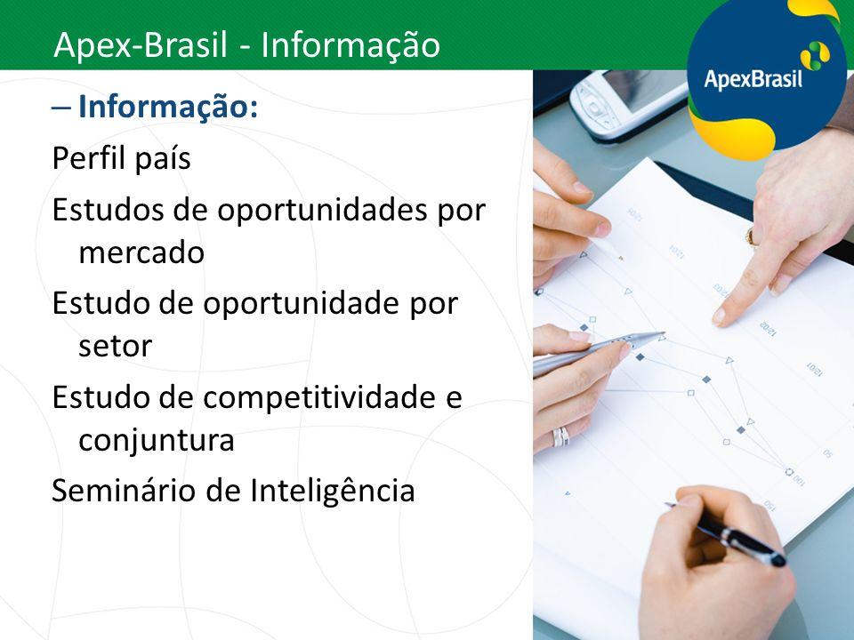 – Informação: Perfil país Estudos de oportunidades por mercado Estudo de oportunidade por setor Estudo de competitividade e conjuntura Seminário de In