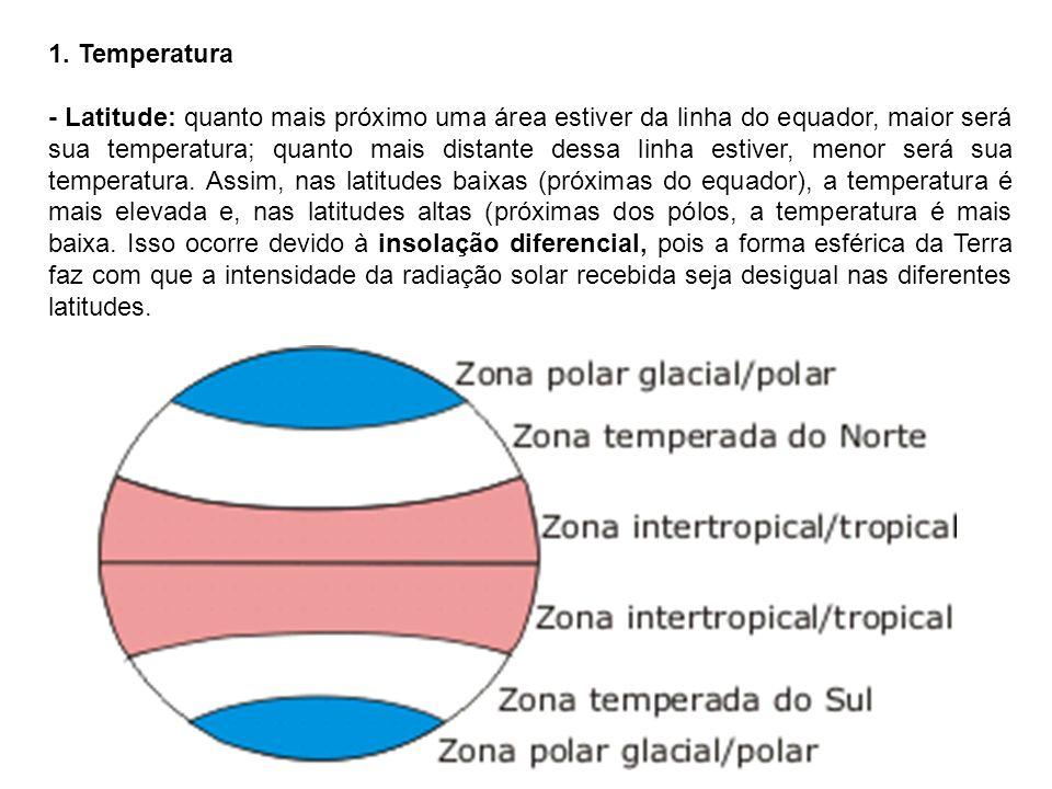 1. Temperatura - Latitude: quanto mais próximo uma área estiver da linha do equador, maior será sua temperatura; quanto mais distante dessa linha esti