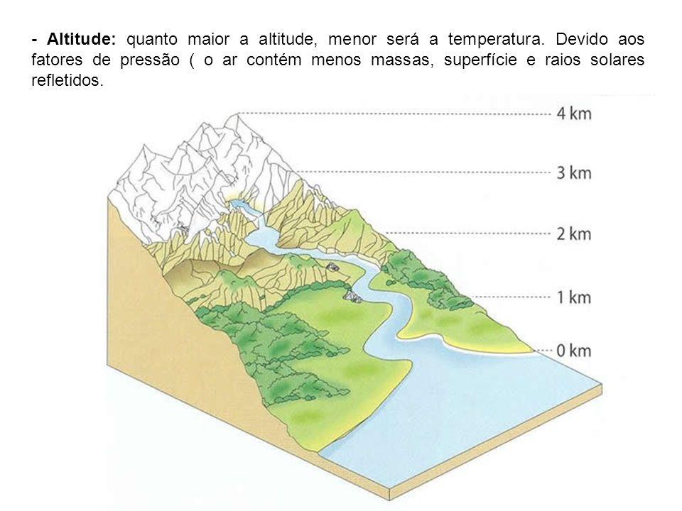 - Altitude: quanto maior a altitude, menor será a temperatura. Devido aos fatores de pressão ( o ar contém menos massas, superfície e raios solares re
