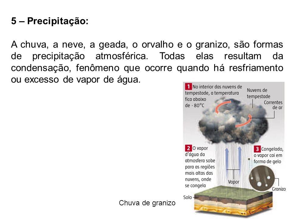 5 – Precipitação: A chuva, a neve, a geada, o orvalho e o granizo, são formas de precipitação atmosférica. Todas elas resultam da condensação, fenômen