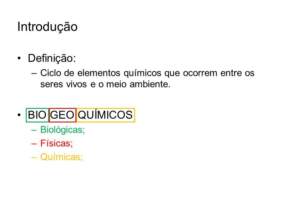 Introdução Definição: –Ciclo de elementos químicos que ocorrem entre os seres vivos e o meio ambiente. BIO GEO QUÍMICOS –Biológicas; –Físicas; –Químic