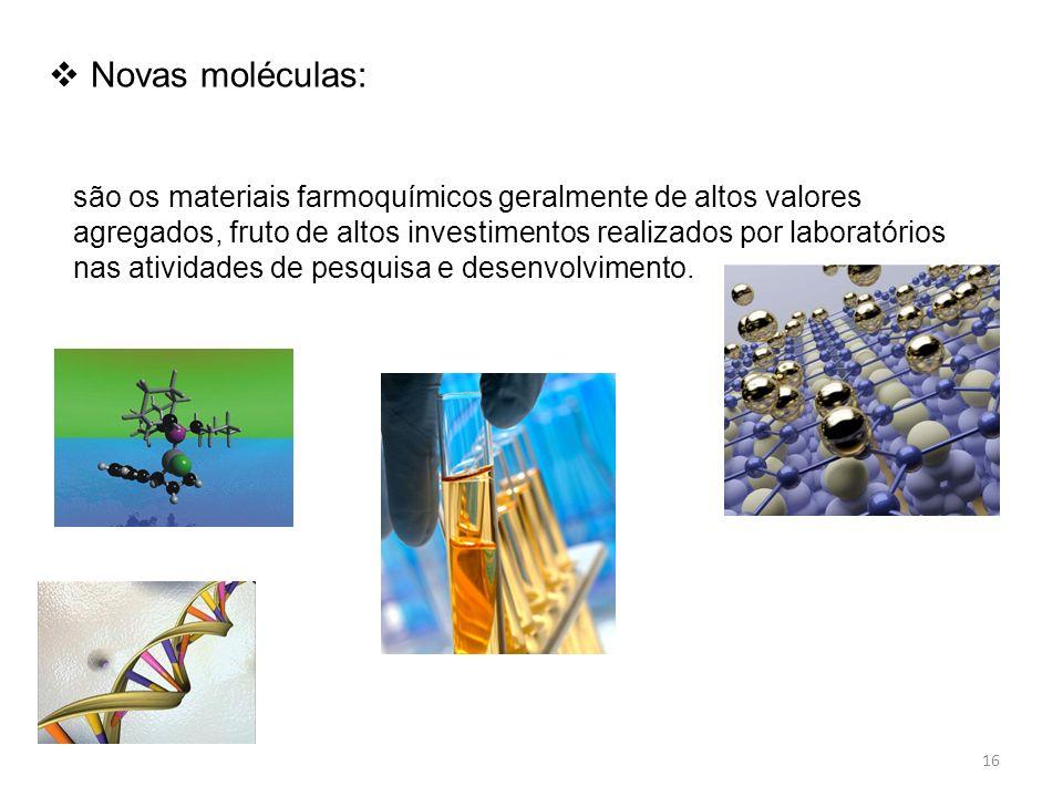 Novas moléculas: são os materiais farmoquímicos geralmente de altos valores agregados, fruto de altos investimentos realizados por laboratórios nas atividades de pesquisa e desenvolvimento.