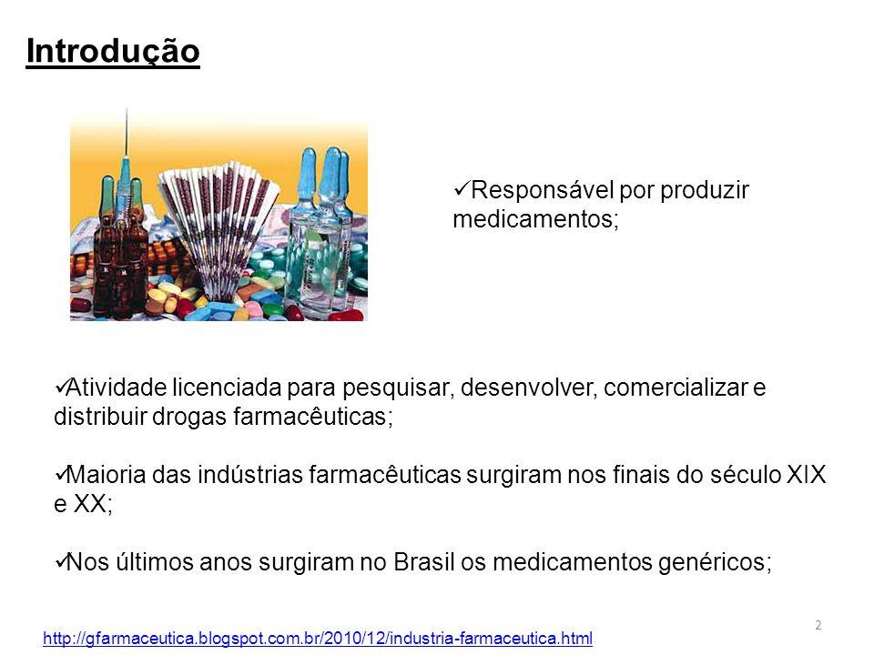 http://gfarmaceutica.blogspot.com.br/2010/12/industria-farmaceutica.html Introdução Responsável por produzir medicamentos; Atividade licenciada para pesquisar, desenvolver, comercializar e distribuir drogas farmacêuticas; Maioria das indústrias farmacêuticas surgiram nos finais do século XIX e XX; Nos últimos anos surgiram no Brasil os medicamentos genéricos; 2
