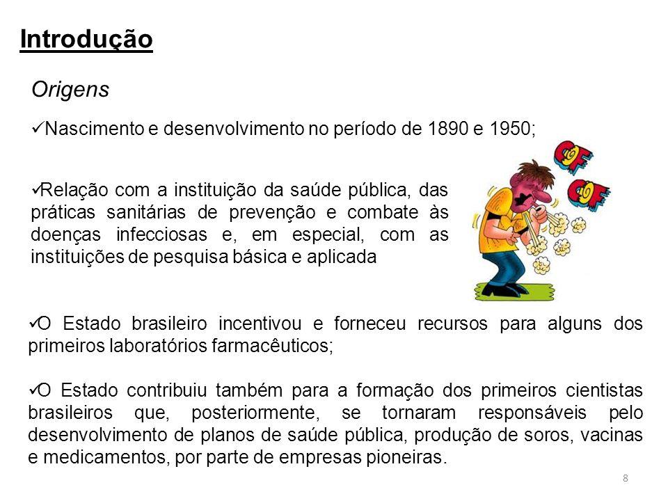Introdução Origens O Estado brasileiro incentivou e forneceu recursos para alguns dos primeiros laboratórios farmacêuticos; O Estado contribuiu também para a formação dos primeiros cientistas brasileiros que, posteriormente, se tornaram responsáveis pelo desenvolvimento de planos de saúde pública, produção de soros, vacinas e medicamentos, por parte de empresas pioneiras.
