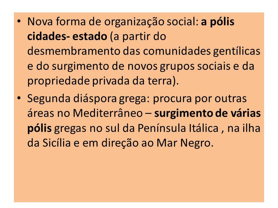 Nova forma de organização social: a pólis cidades- estado (a partir do desmembramento das comunidades gentílicas e do surgimento de novos grupos socia